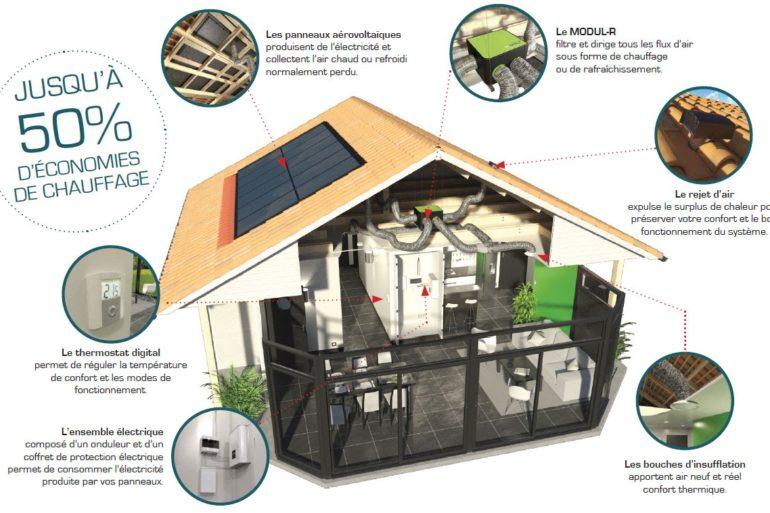 Aerovoltaique
